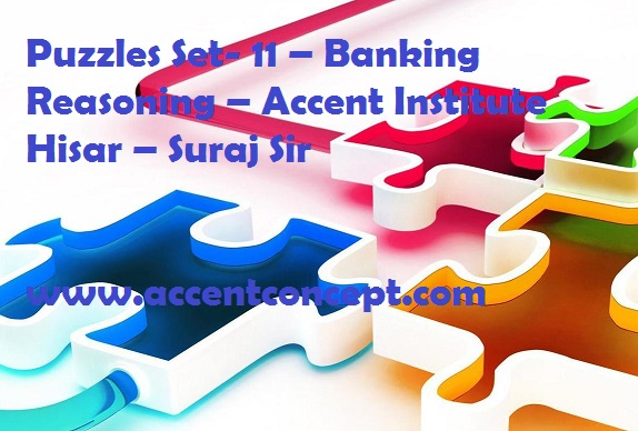 Puzzles Set- 11 – Banking Reasoning – Accent Institute Hisar – Suraj Sir